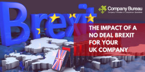 Impact of no deal Brexit