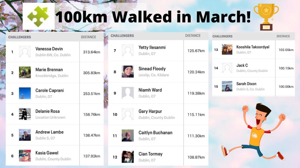 100km Charity Walk