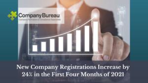 New Company Registrations in Ireland